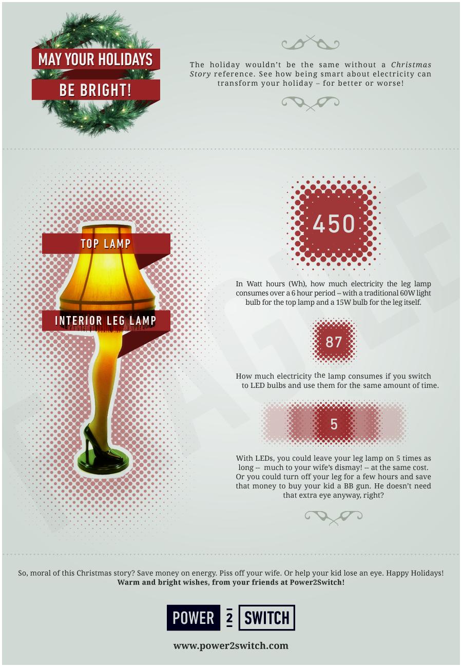 A Christmas Story...  Leg Lamp with LEDs