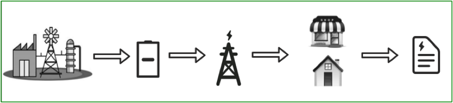 How to electricity diagram