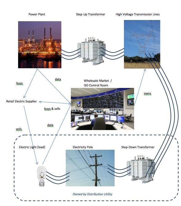 grid solar panel setup diagram free engine image for user manual