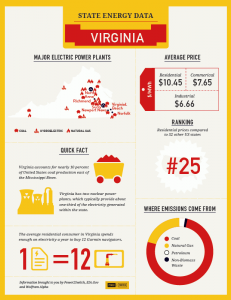 United States of Energy_Virginia