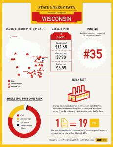 United States of Enery_Wisconsin