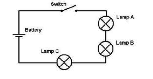Big Bowl Blackout The Technical Explanation Of What Actually Happened on light switch wiring diagram power