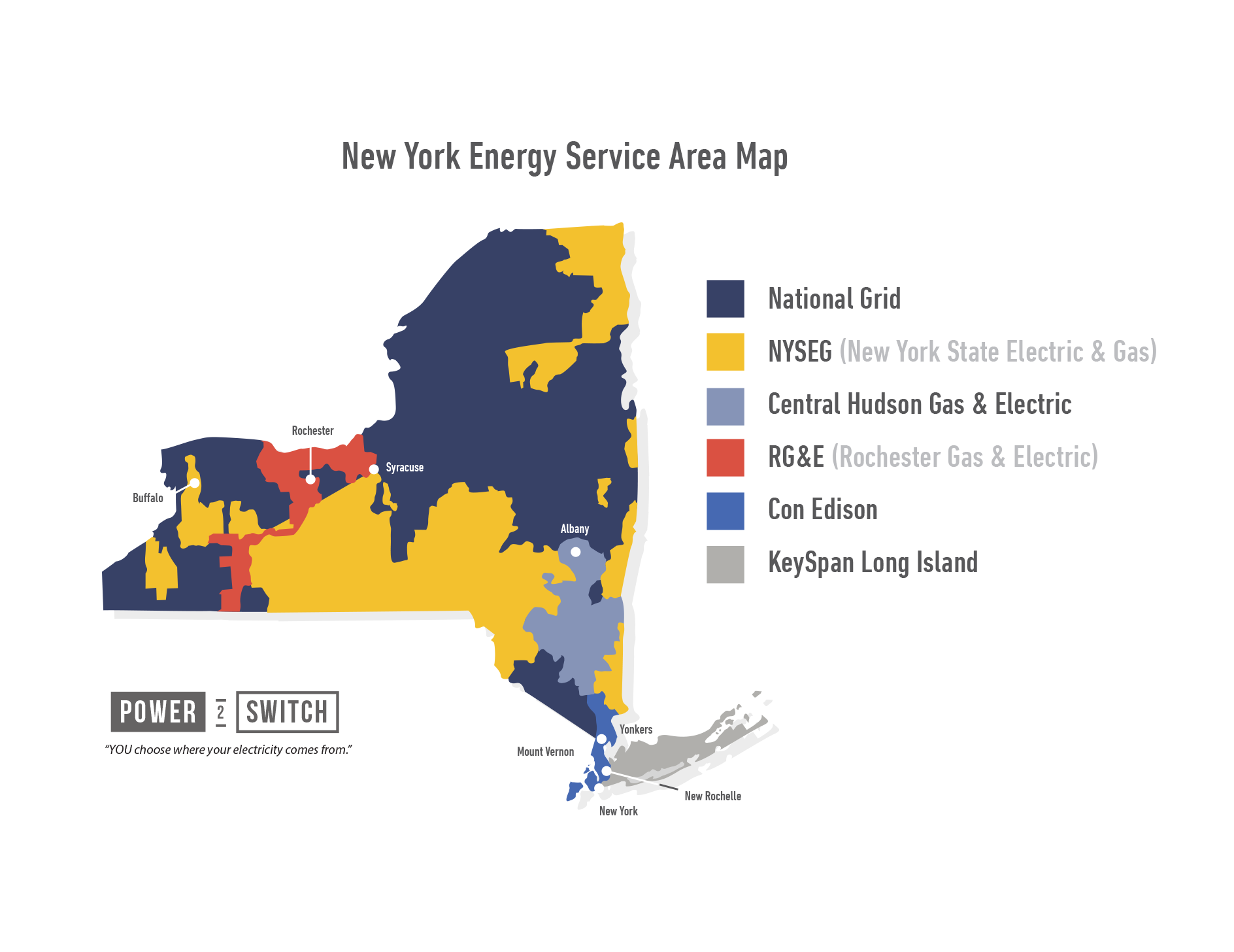 New York Energy Master Plan PowerSwitch - Map of utility service territories us